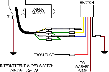 Stupendous Vw Thing Wiper Wiring Diagram Wiring Diagram Data Schema Wiring 101 Tzicihahutechinfo