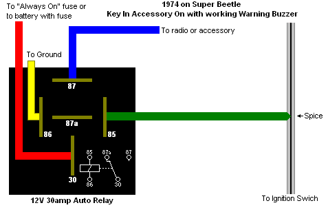 2000 Vw Beetle Ignition Switch Wiring Diagram from vw.zenseeker.net