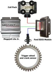 Naturalgas High Res in addition Smart Vehicle in addition Massey Ferguson X Fuel Filter Housing Inc Filter P additionally How The Washer System Works furthermore Ecu Location. on car ignition system diagram